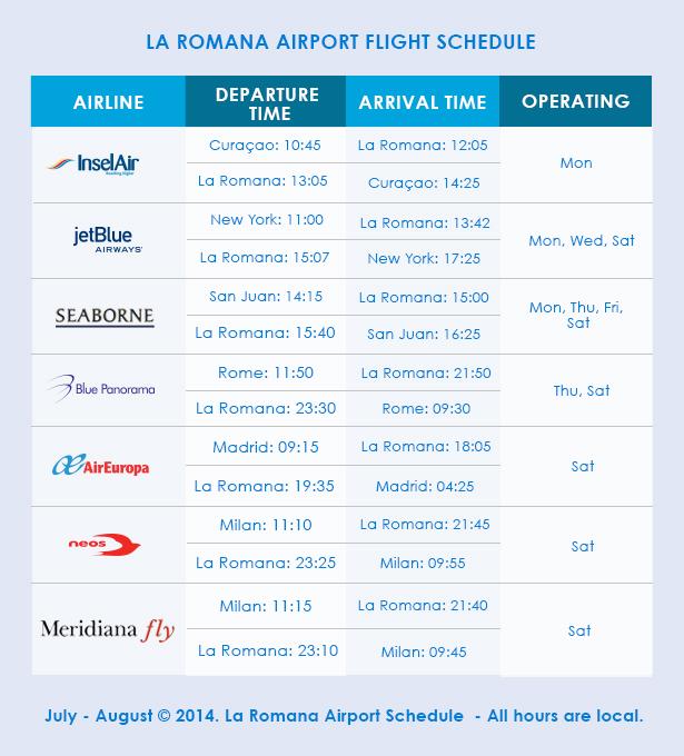 La Romana airport flights