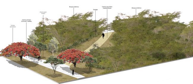 park Casa de Campo