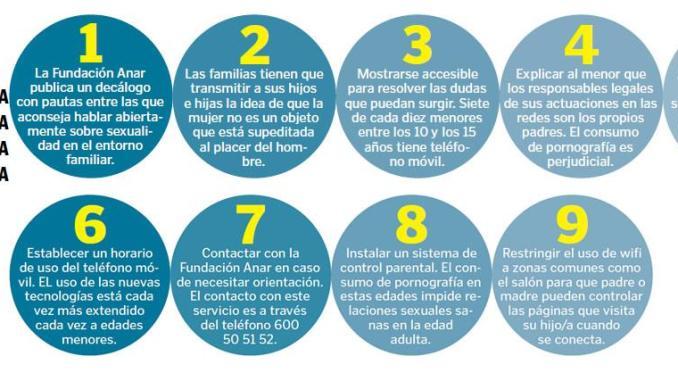 Baja el uso del condón y suben las infecciones. Centro de Información Juvenil del Ayuntamiento de San Andrés y Sauces.
