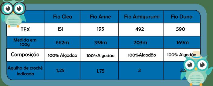 Linha Amigurumi 254m - Circulo - André Armarinhos | 283x702