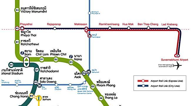 Como ir do aeroporto de Bangkok para o centro
