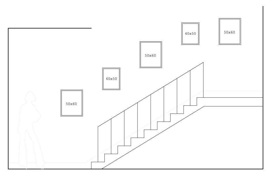 come disporre i quadri sulle scale