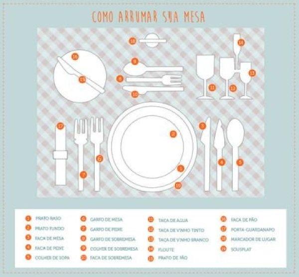 post-aparelho-de-jantar-montar-jantar