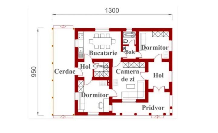stiluri de case romanesti romanian architectural styles 7