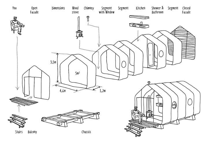 Wikkelhouse vrea sa intre pe lista celor mai populare case mici  FOTO: wikkelhouse.com