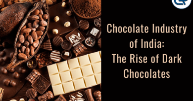 CHocolate industry of India: Rise of dark chocolate