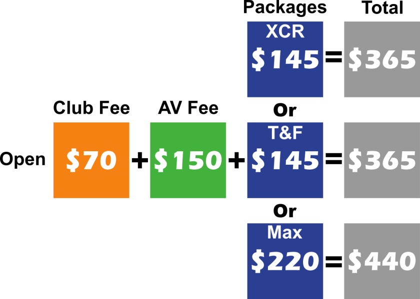 Open fees Graphics