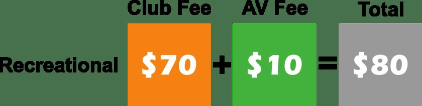 Rec Fees Graphics