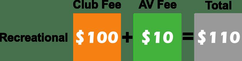 rec fees 2021