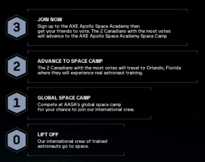 The three stages for the AXE Apollo Space Academy contest