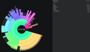 The 2013 100 51-60 — DaisyDisk Data Assessment