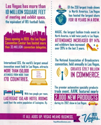 BiSC and Las Vegas 2013 — Some Las Vegas facts