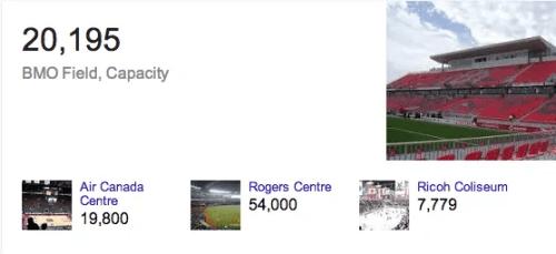 BMO Field Capacity Screenshot