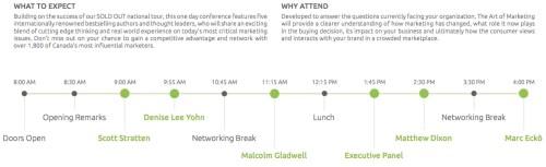 The Art of Marketing—Toronto 2014—The Art of Marketing Schedule