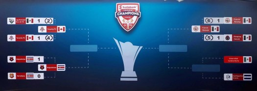 What it Means to be a Champion — My Experience at the 2017 Scotiabank CONCACAF Champions League Under 13 Fútbol Tournament — On-Site Bracket