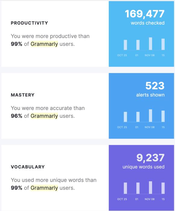 Grammarly | Week of Nov 8 2020