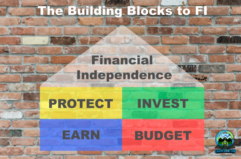 The Building Blocks to FI - Cashflow Cop Police Financial Independence Blog