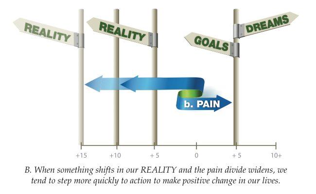 reality vs goal 2