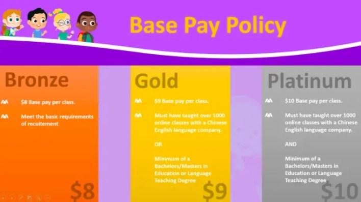 Magic Ears Teacher Base Pay