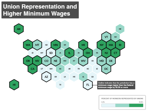 Union Representation and Higher Minimum Wages