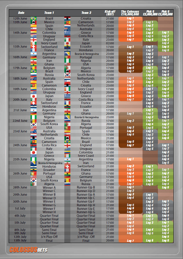world cup prize pool
