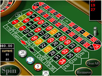 Roulette Wheel: How to Win Every Time