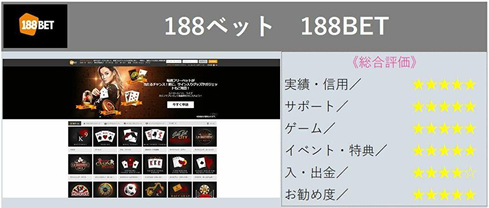 188BET【基本情報】完全攻略