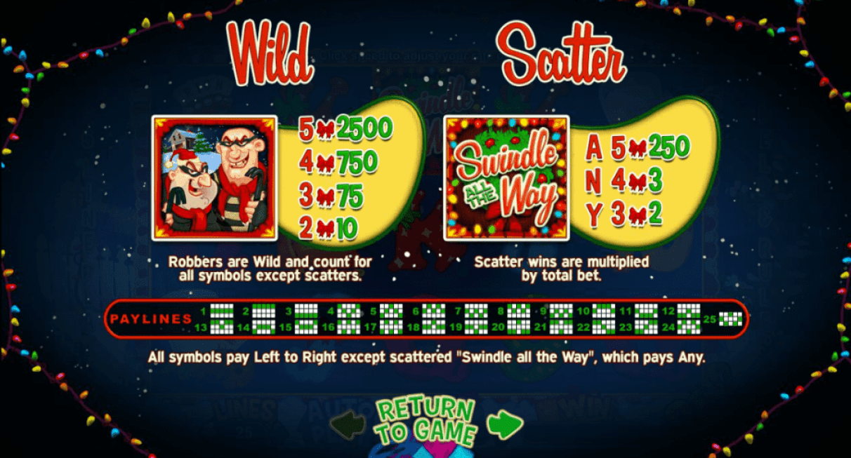 Slots of Vegas RTG Swindle All The Way
