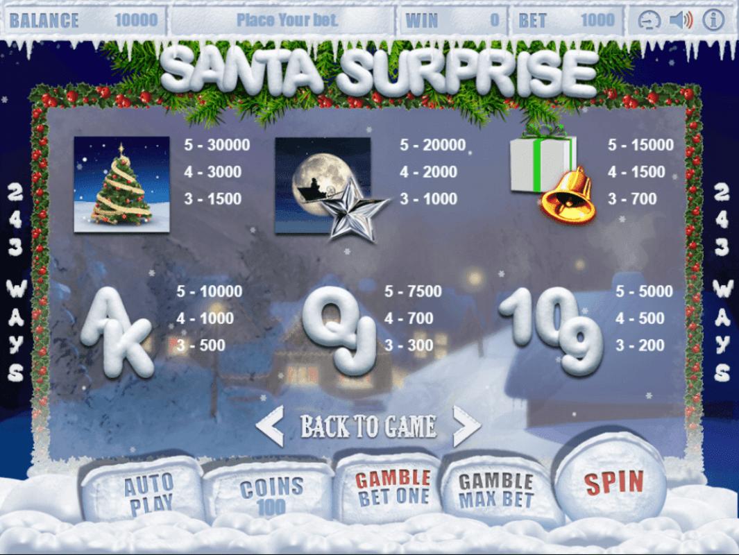 SlotoHit BetConstruct Santa Surprise