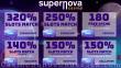 Supernova Casino 6 Amazing Bonuses Ten Times Wins Diamond Dragon