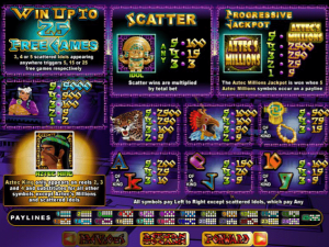 Aztec's Millions Slot Paytable