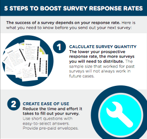 Infographic: Boost Survey Response