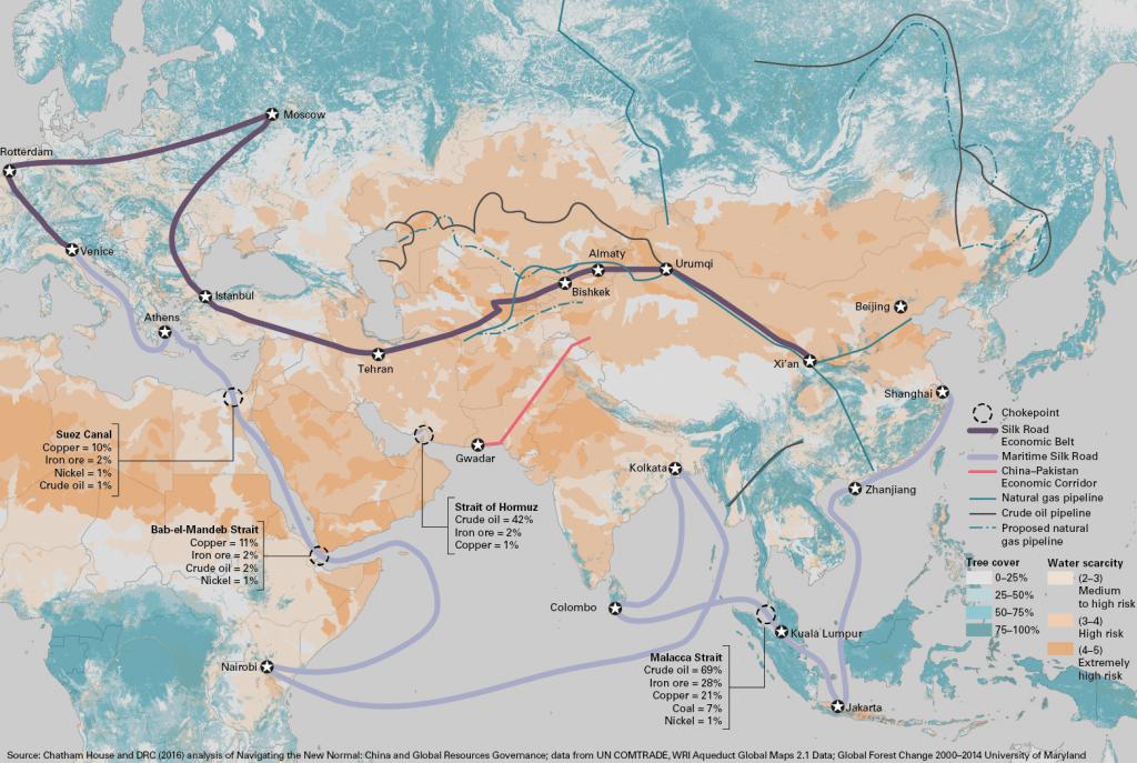 Китайская инициатива «Пояс и Путь» в контексте евразийской интеграции