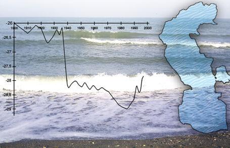 Уровень Каспийского моря понизился на 13 сантиметров – иранские учёные