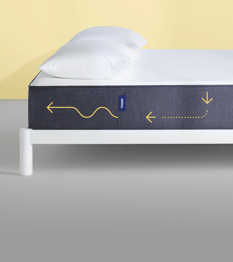 The Best Bed for Better Sleep   Casper     Most foam mattresses sleep hot  but our airy layers help keep you nice and  cool