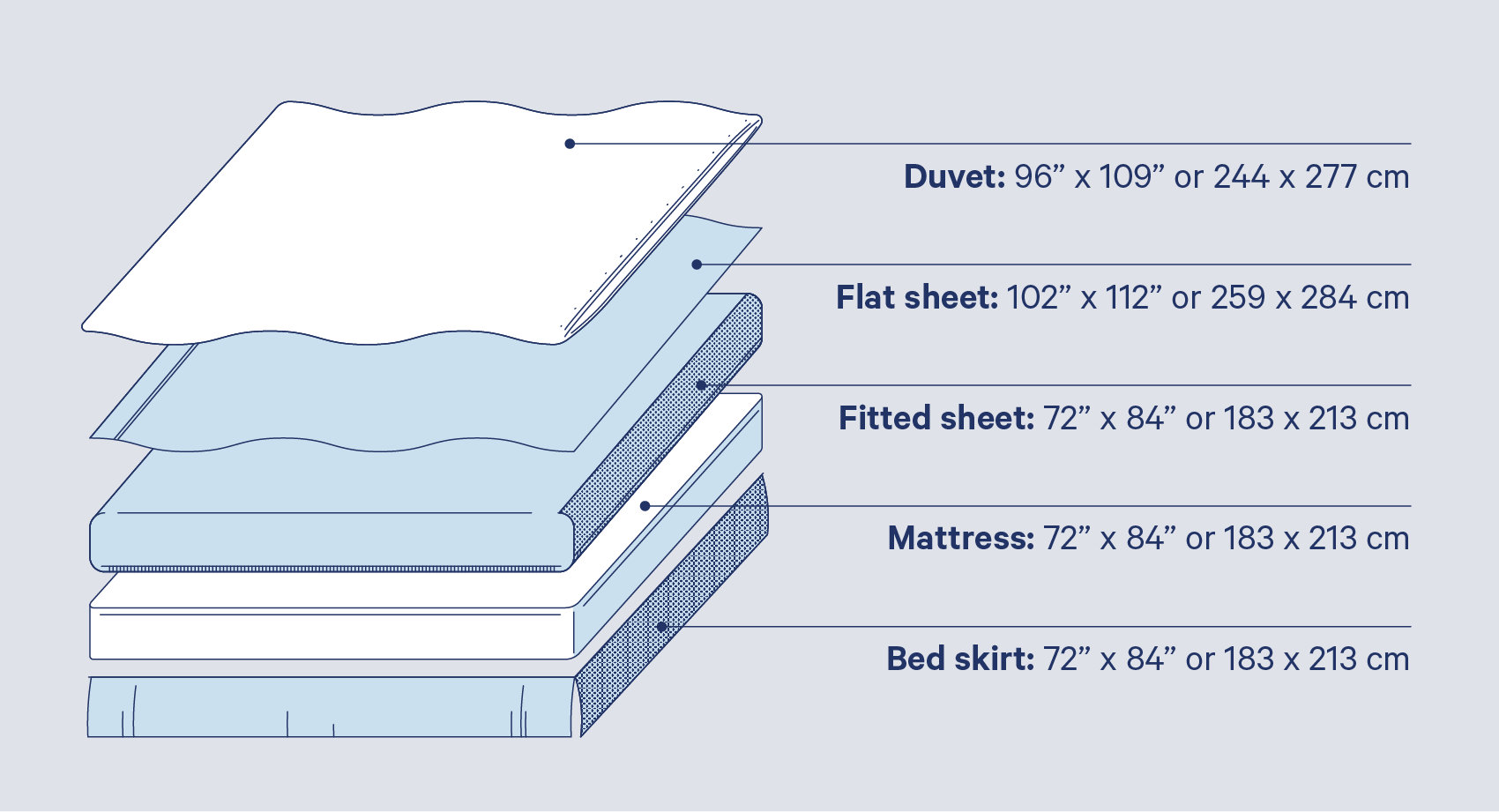 the ultimate bed sheet sizes guide
