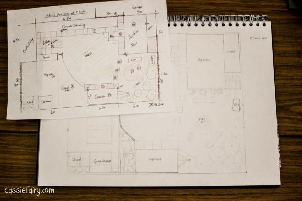 planning a new garden
