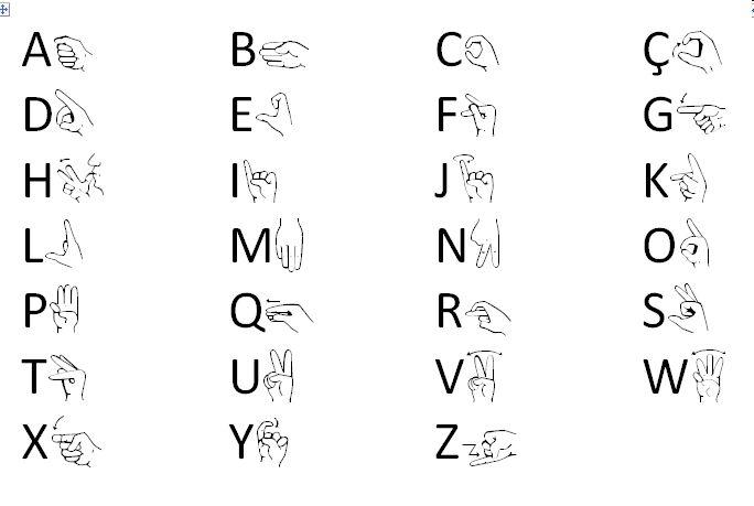 La fundació Althaia  I la Casa social del sord de Manresa faran un curs de llenguatge dels signes
