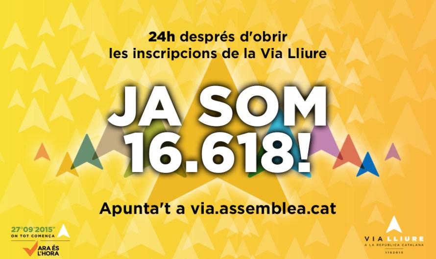 """En 24  hores ja s´han inscrit a """"la via Lliure """" unes 16.618 persones"""