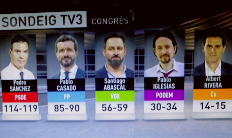 El sondeig de Tv3 dona la victoria a PSOE pero mante el bloqueig