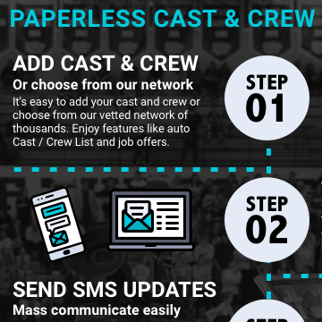 Paperless Cast & Crew in 5 Easy Steps 1