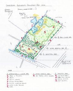 Castlegregory Nature Park