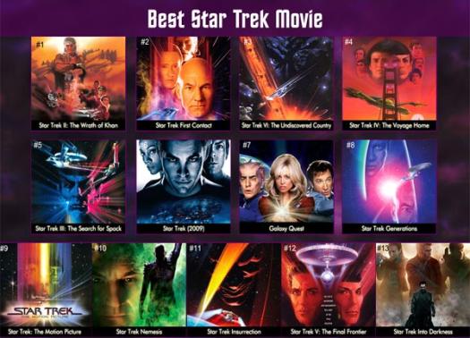 Best Star Trek Film-As Of 2013!.png