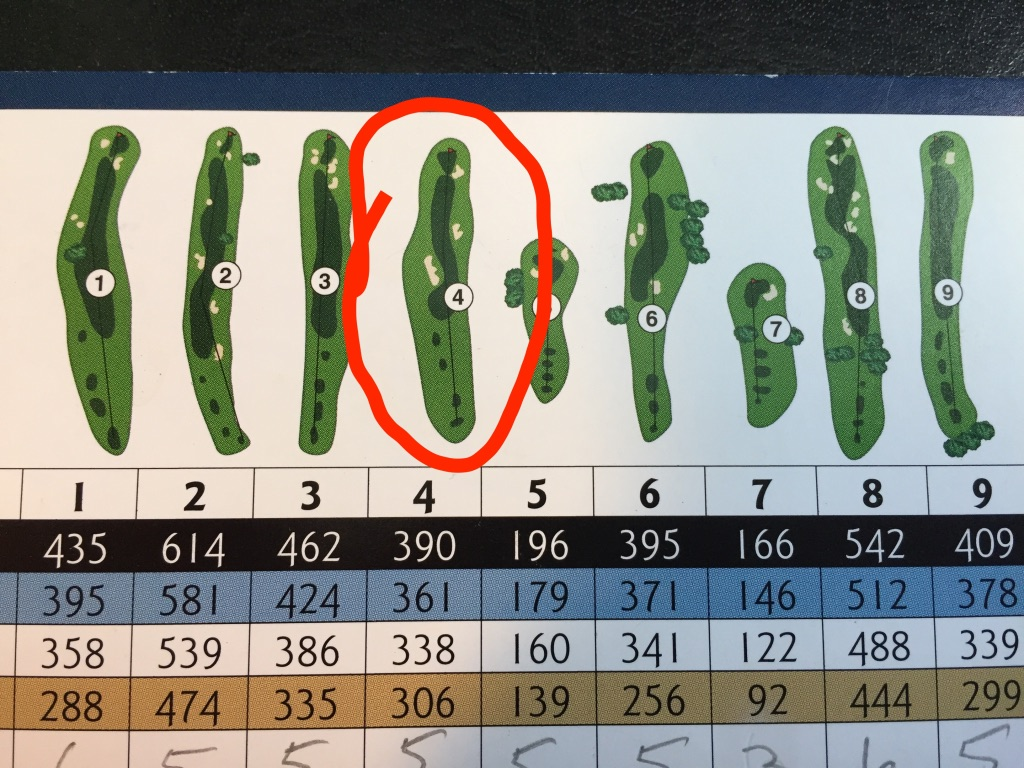 Scorecard - Hole Layout