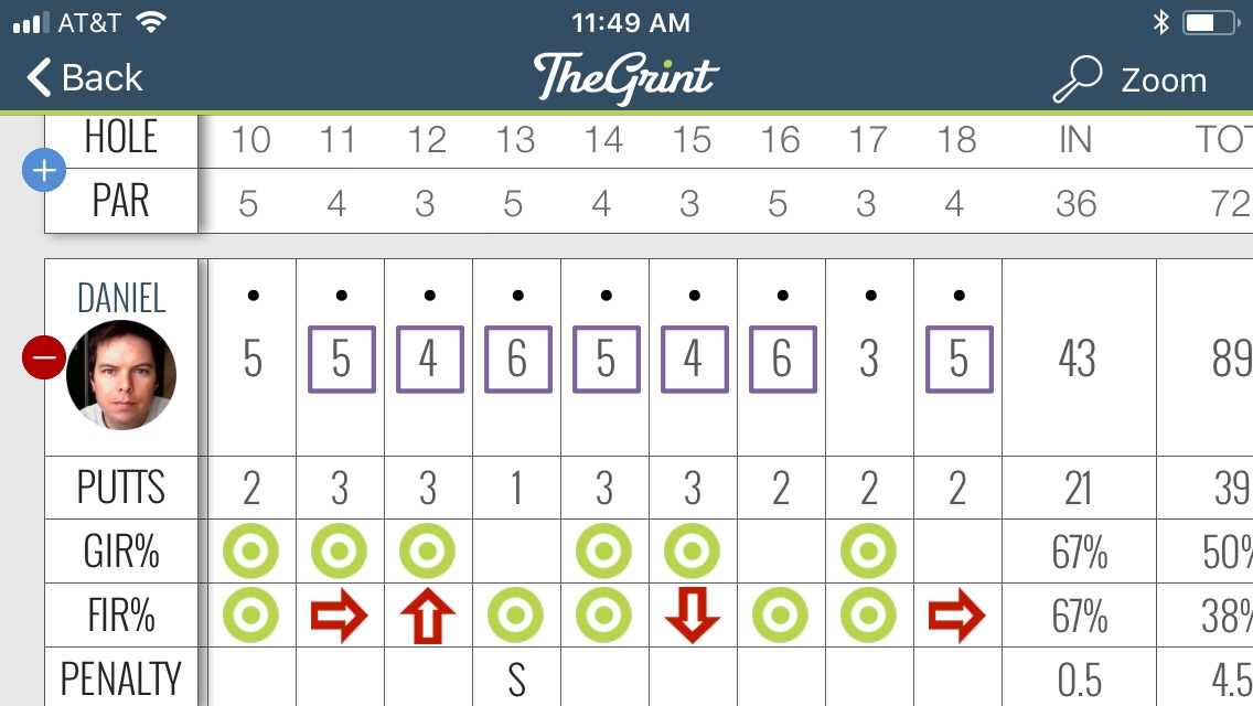 The Grint - Front 9
