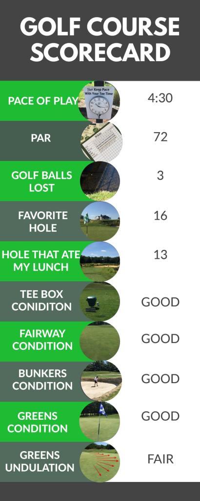 Golf Course Scorecard - Heron Glen