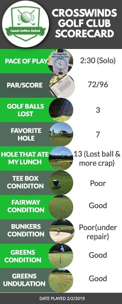 Crosswinds Golf Club