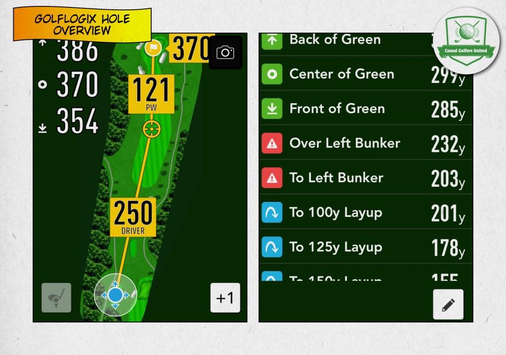 GoflLogix Overview screens