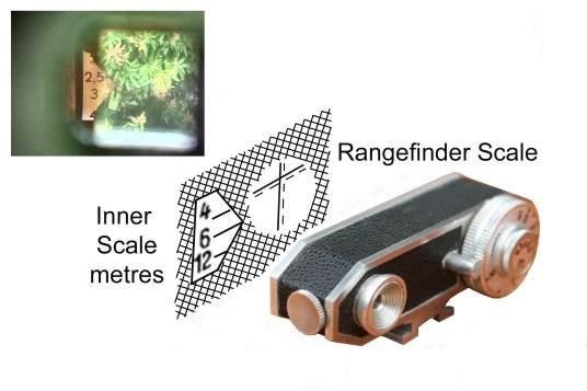 watameter accessory rangefinder (3 of 11)
