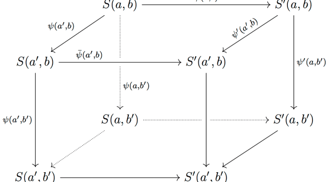 Commutative diagrams in latex category theory ccuart
